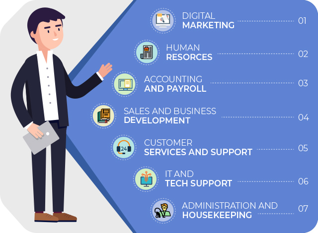 Areas to Outsource